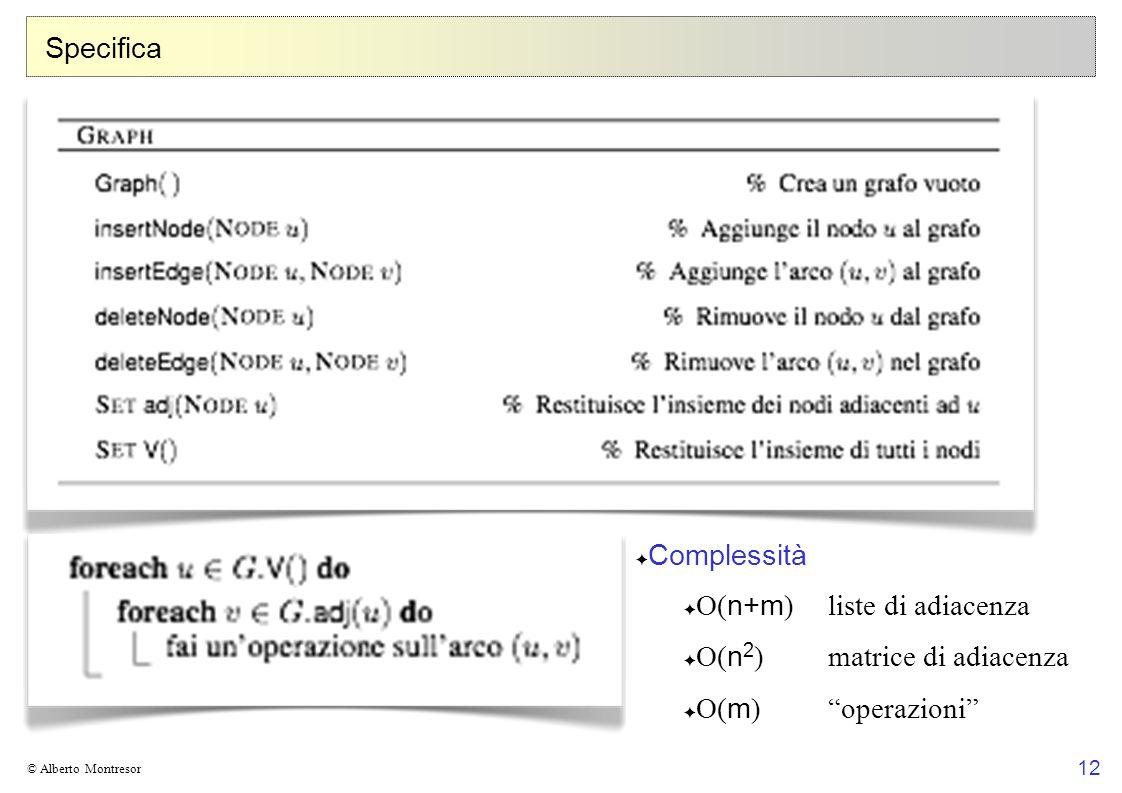 12 © Alberto Montresor Specifica Complessità O( n+m )liste di adiacenza O( n 2 )matrice di adiacenza O( m ) operazioni