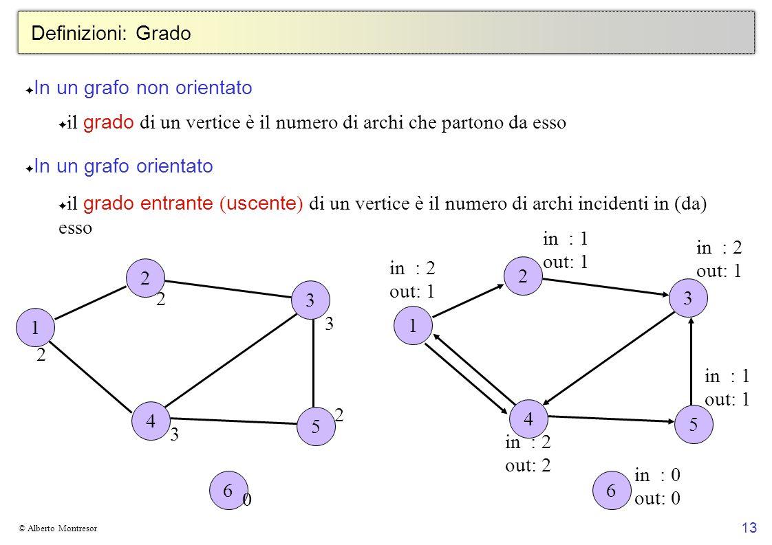 13 © Alberto Montresor Definizioni: Grado In un grafo non orientato il grado di un vertice è il numero di archi che partono da esso In un grafo orient