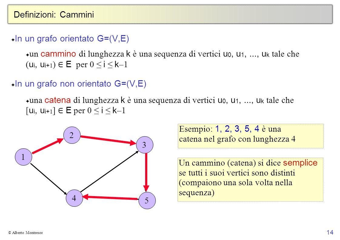14 © Alberto Montresor Definizioni: Cammini In un grafo orientato G=(V,E) un cammino di lunghezza k è una sequenza di vertici u 0, u 1,..., u k tale c