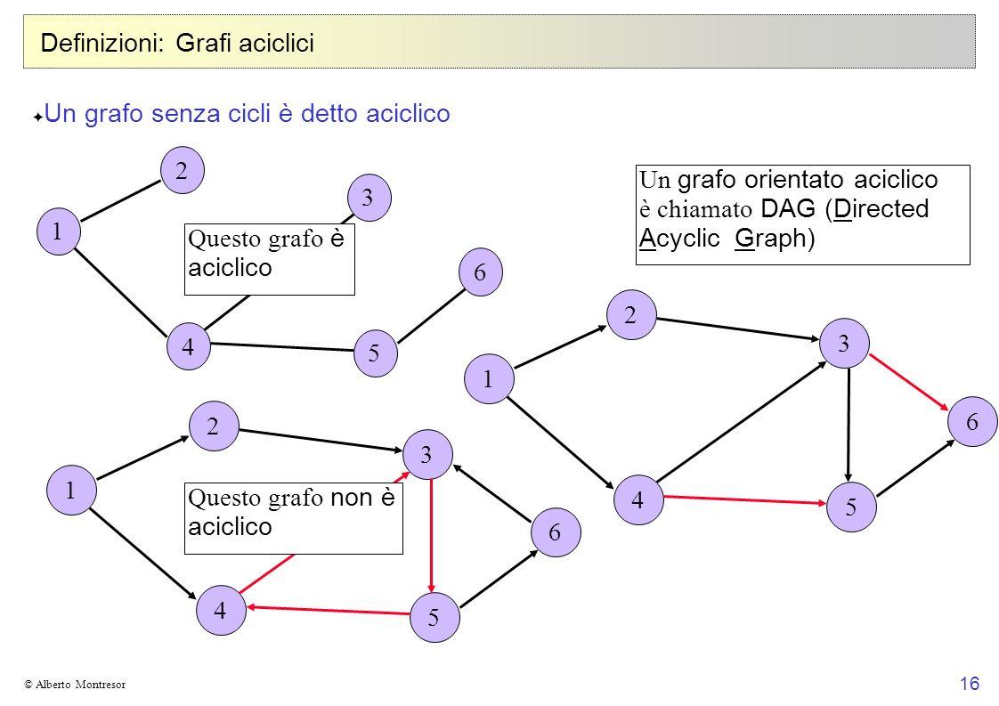 16 © Alberto Montresor Definizioni: Grafi aciclici Un grafo senza cicli è detto aciclico 1 2 3 5 4 6 Questo grafo è aciclico 1 2 3 5 4 6 Questo grafo
