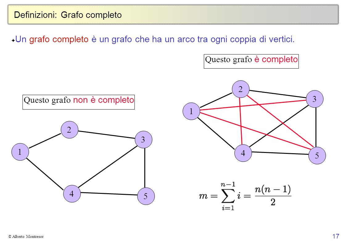 17 © Alberto Montresor Definizioni: Grafo completo Un grafo completo è un grafo che ha un arco tra ogni coppia di vertici. 1 2 3 5 4 Questo grafo non