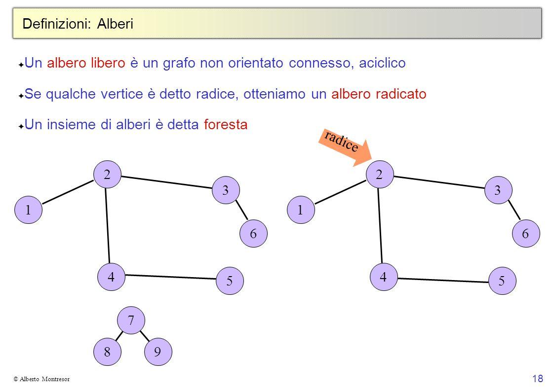 18 © Alberto Montresor Definizioni: Alberi Un albero libero è un grafo non orientato connesso, aciclico Se qualche vertice è detto radice, otteniamo u