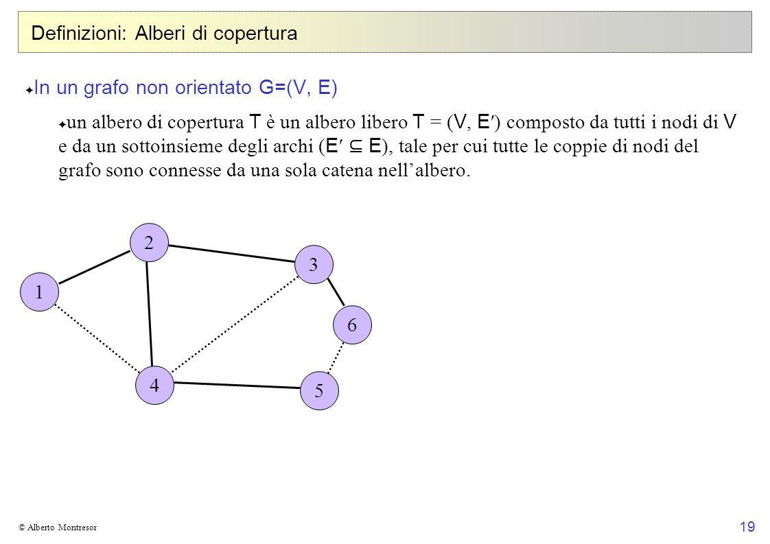 19 © Alberto Montresor Definizioni: Alberi di copertura In un grafo non orientato G=(V, E) un albero di copertura T è un albero libero T = ( V, E ) co