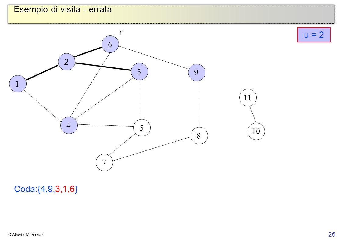 26 © Alberto Montresor Esempio di visita - errata 1 2 3 5 7 6 8 9 10 4 11 r Coda:{4,9,3,1,6} u = 2