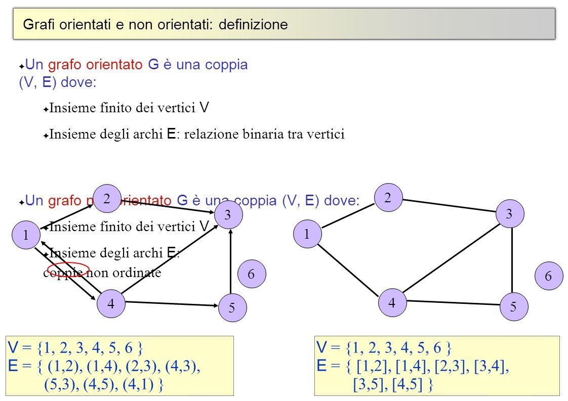 75 © Alberto Montresor Ordinamento topologico basato su DFS - Stack