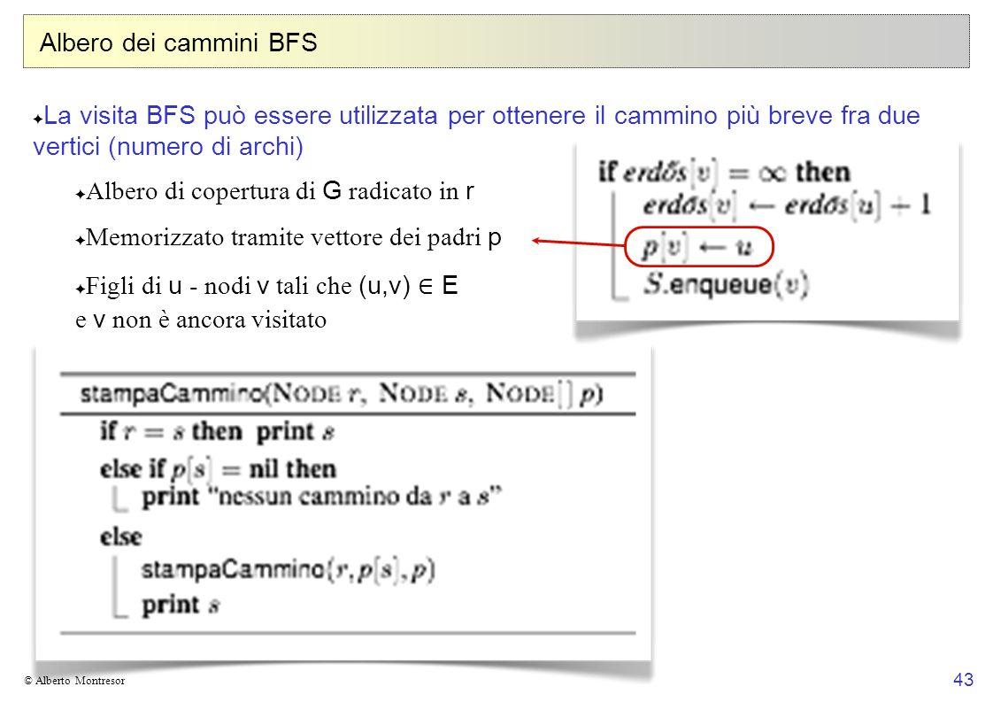 43 © Alberto Montresor Albero dei cammini BFS La visita BFS può essere utilizzata per ottenere il cammino più breve fra due vertici (numero di archi)
