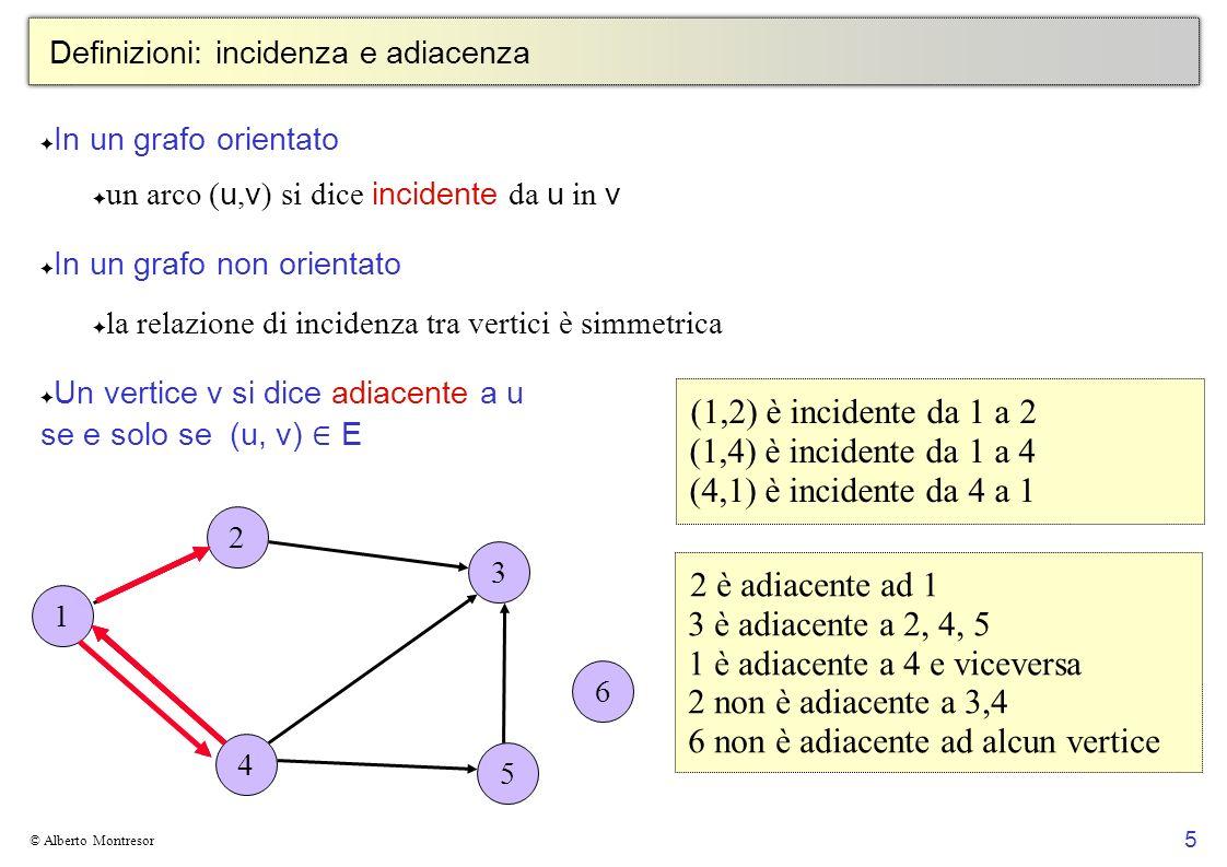 6 © Alberto Montresor Rappresentazione grafi Poniamo n =   V  numero di nodi m =   E  numero di archi Matrice di adiacenza Spazio richiesto O( n 2 ) Verificare se il vertice u è adiacente a v richiede tempo O(1) Elencare tutti gli archi costa O( n 2 ) Liste di adiacenza Spazio richiesto O( n+m ) Verificare se il vertice u è adiacente a v richiede tempo O( n ) Elencare tutti gli archi costa O( n+m )
