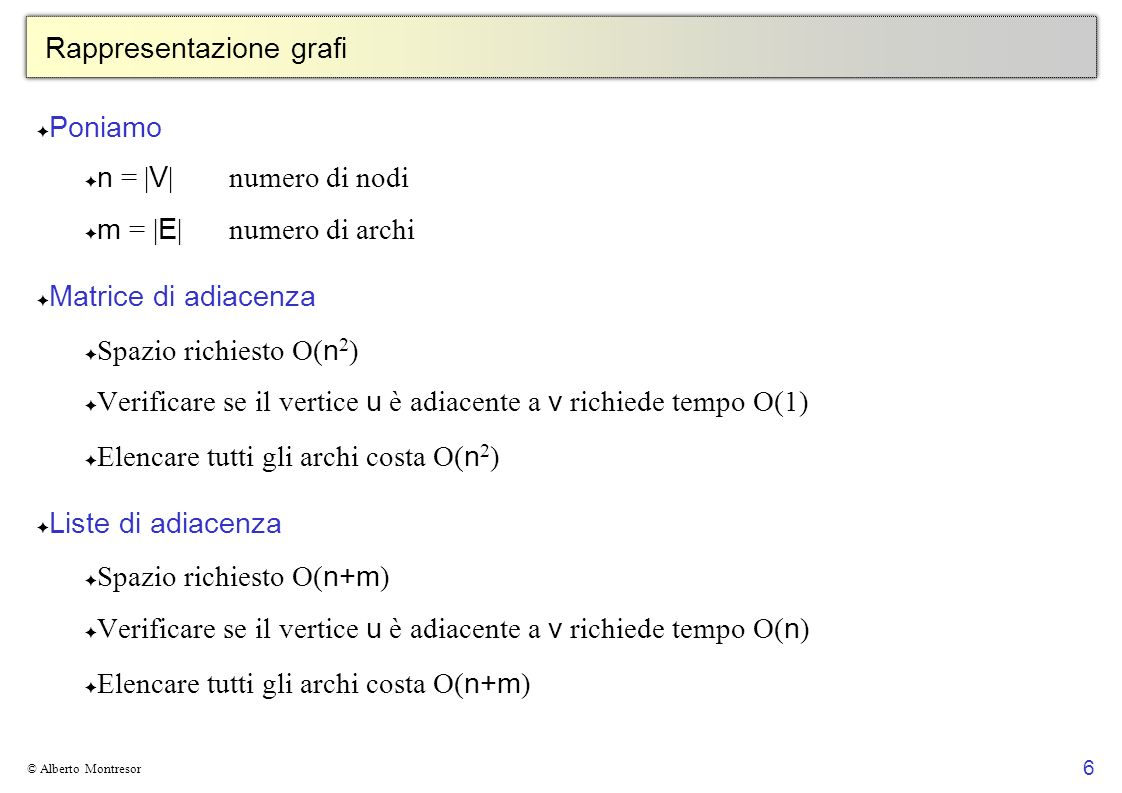 6 © Alberto Montresor Rappresentazione grafi Poniamo n = | V |numero di nodi m = | E |numero di archi Matrice di adiacenza Spazio richiesto O( n 2 ) V