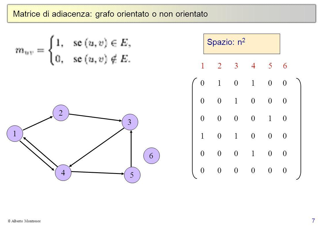 48 © Alberto Montresor Definizioni: Grafi connessi e componenti connesse In un grafo non orientato G G è connesso esiste un cammino da ogni vertice ad ogni altro vertice Un grafo G = ( V, E ) è una componente connessa di G è un sottografo di G connesso e massimale Definizioni G è un sottografo di G ( G G ) se e solo se V V e E E G è massimale non esiste un sottografo G di G che sia connesso e più grande di G, ovvero tale per cui G G G 2 3 5 4 A 6 1