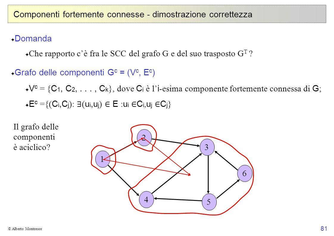 81 © Alberto Montresor Componenti fortemente connesse - dimostrazione correttezza Domanda Che rapporto cè fra le SCC del grafo G e del suo trasposto G