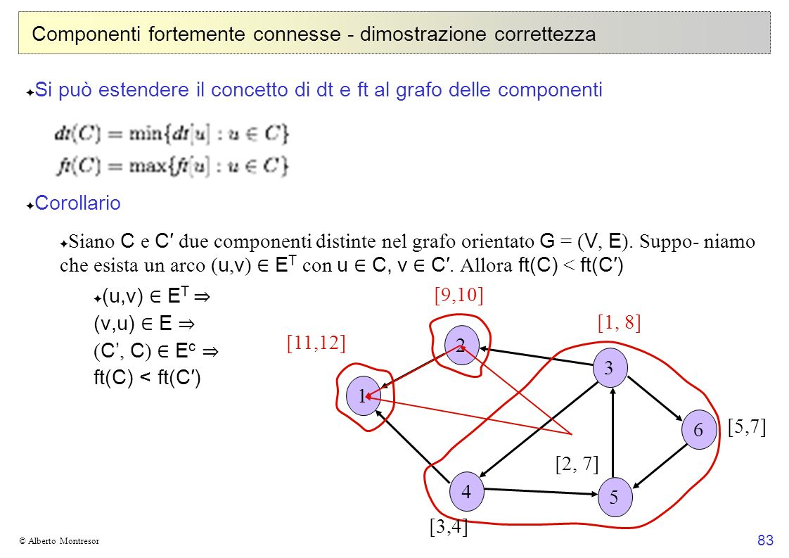 83 © Alberto Montresor Componenti fortemente connesse - dimostrazione correttezza Si può estendere il concetto di dt e ft al grafo delle componenti Co