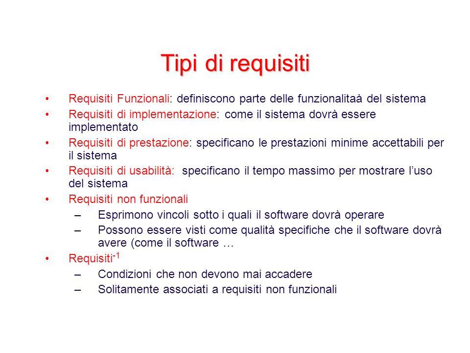 Tipi di requisiti Requisiti Funzionali: definiscono parte delle funzionalitaà del sistema Requisiti di implementazione: come il sistema dovrà essere i