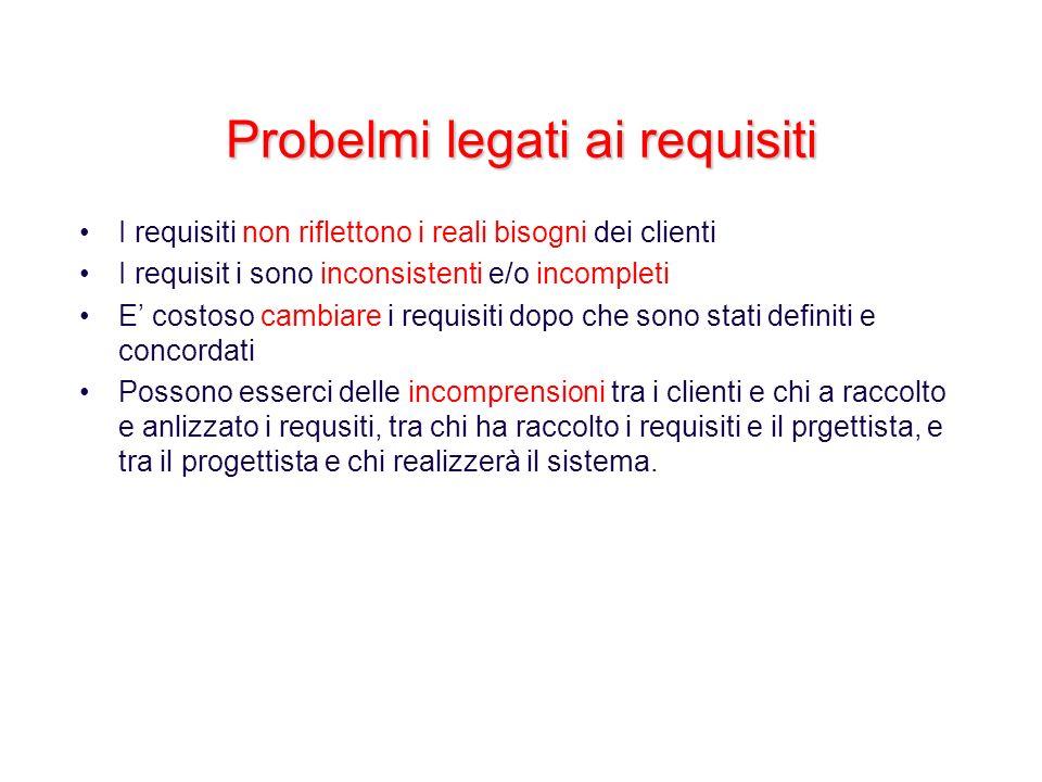 Probelmi legati ai requisiti I requisiti non riflettono i reali bisogni dei clienti I requisit i sono inconsistenti e/o incompleti E costoso cambiare