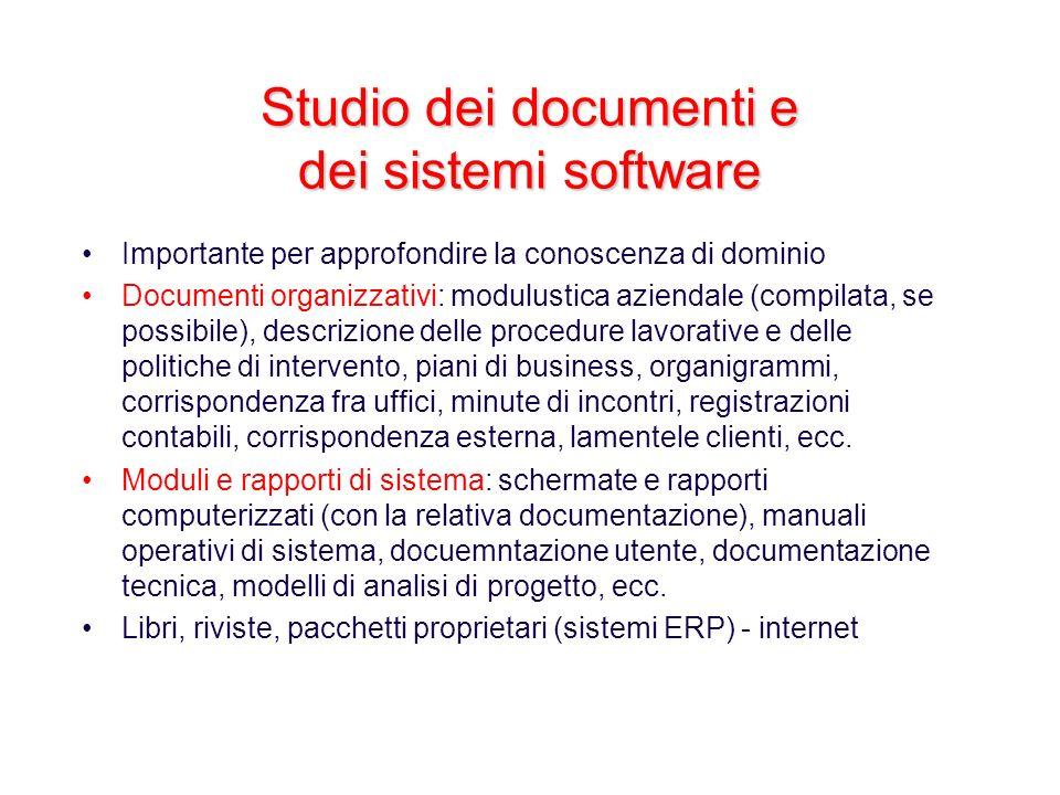 Studio dei documenti e dei sistemi software Importante per approfondire la conoscenza di dominio Documenti organizzativi: modulustica aziendale (compi