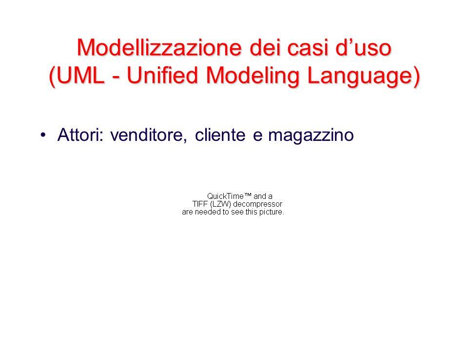 Modellizzazione dei casi duso (UML - Unified Modeling Language) Attori: venditore, cliente e magazzino