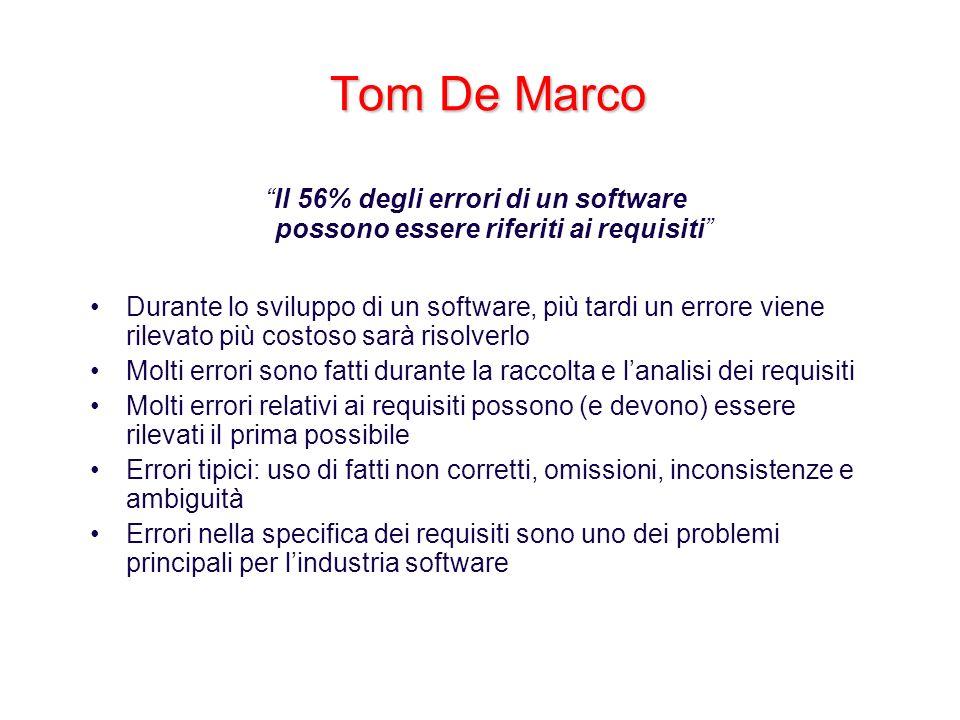 Tom De Marco Il 56% degli errori di un software possono essere riferiti ai requisiti Durante lo sviluppo di un software, più tardi un errore viene ril