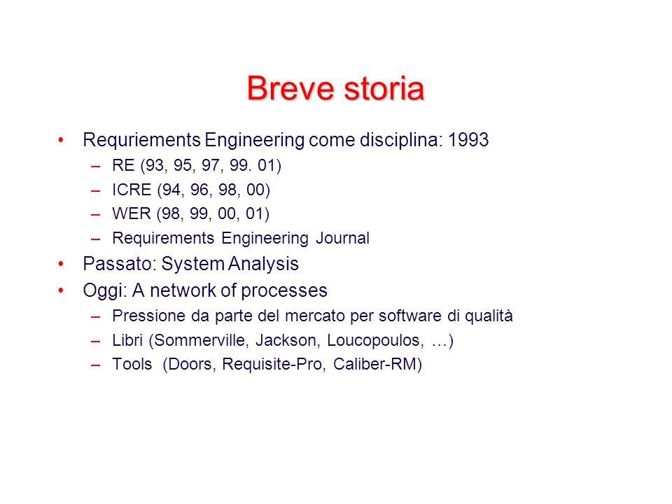 Requriements Engineering come disciplina: 1993 –RE (93, 95, 97, 99. 01) –ICRE (94, 96, 98, 00) –WER (98, 99, 00, 01) –Requirements Engineering Journal