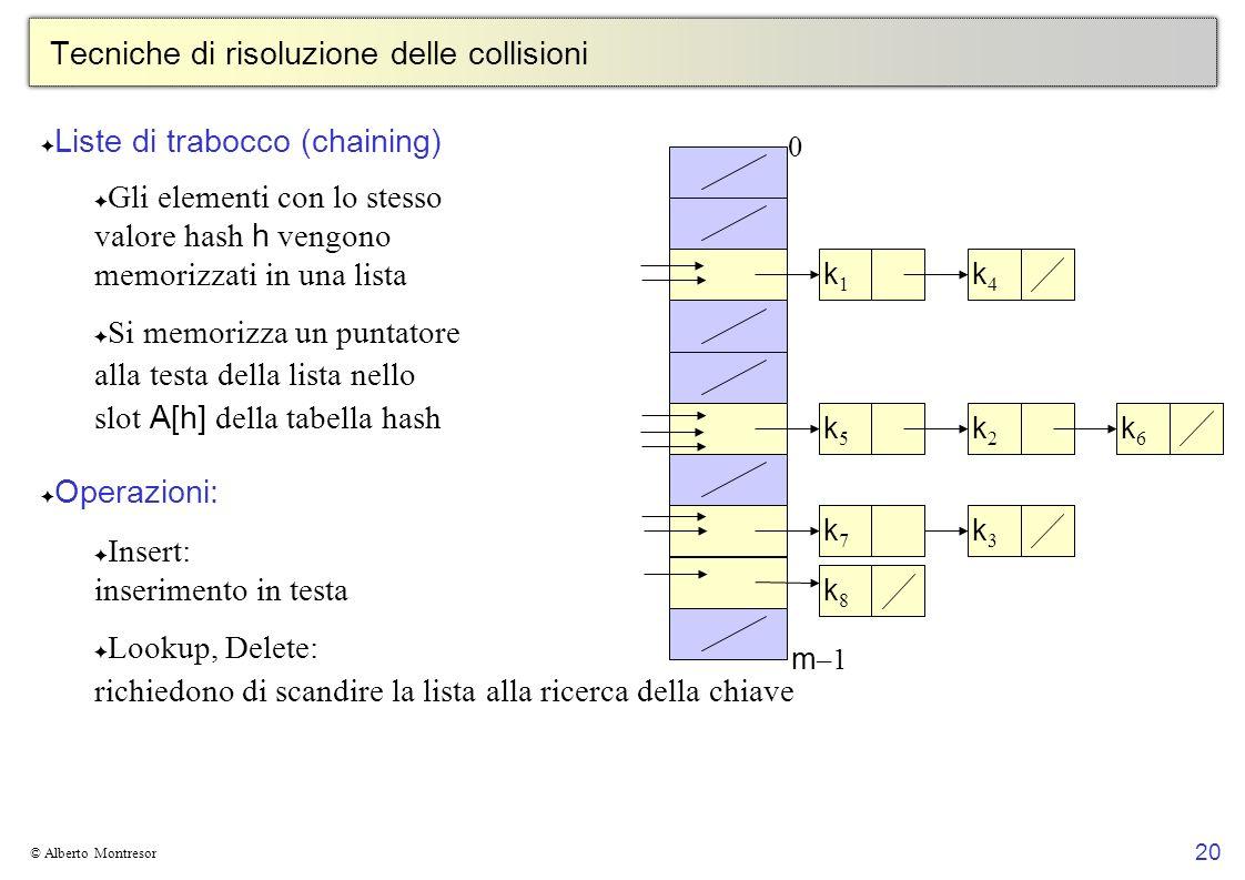 20 © Alberto Montresor Tecniche di risoluzione delle collisioni Liste di trabocco (chaining) Gli elementi con lo stesso valore hash h vengono memorizzati in una lista Si memorizza un puntatore alla testa della lista nello slot A[h] della tabella hash Operazioni: Insert: inserimento in testa Lookup, Delete: richiedono di scandire la lista alla ricerca della chiave k2k2 0 m –1 k1k1 k4k4 k5k5 k6k6 k7k7 k3k3 k8k8