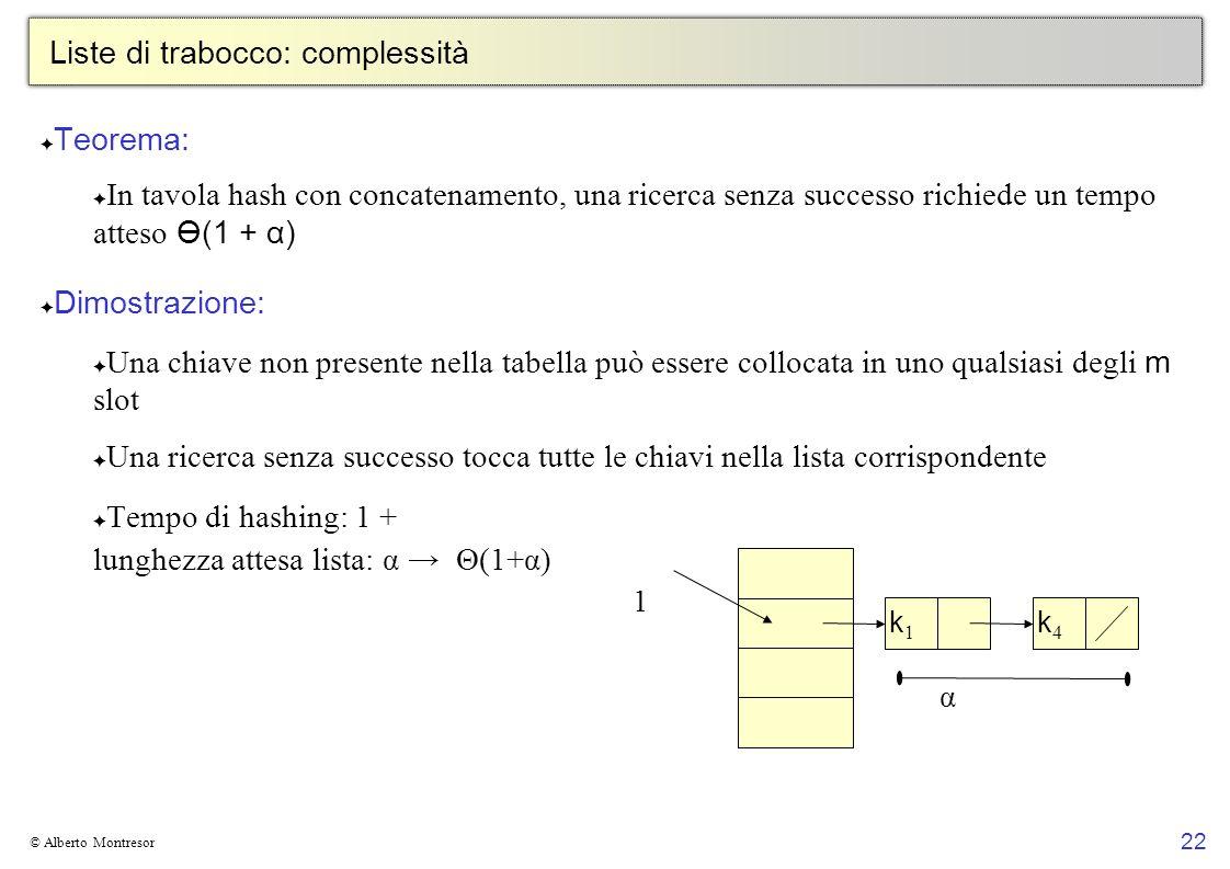 22 © Alberto Montresor Liste di trabocco: complessità Teorema: In tavola hash con concatenamento, una ricerca senza successo richiede un tempo atteso Ө(1 + α) Dimostrazione: Una chiave non presente nella tabella può essere collocata in uno qualsiasi degli m slot Una ricerca senza successo tocca tutte le chiavi nella lista corrispondente Tempo di hashing: 1 + lunghezza attesa lista: α Θ(1+α) k1k1 k4k4 1 α