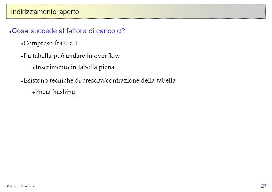 27 © Alberto Montresor Indirizzamento aperto Cosa succede al fattore di carico α.
