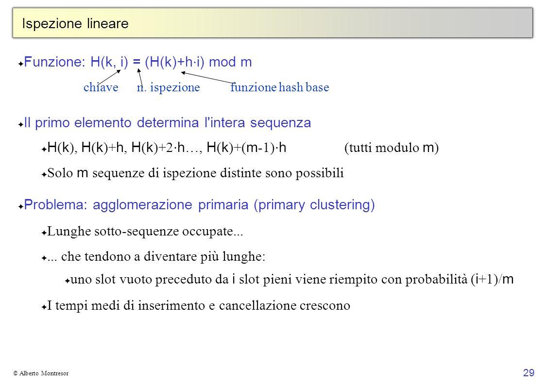 29 © Alberto Montresor Ispezione lineare Funzione: H(k, i) = (H(k)+h i) mod m Il primo elemento determina l intera sequenza H ( k ), H ( k )+ h, H ( k )+2 h …, H ( k )+( m -1) h (tutti modulo m ) Solo m sequenze di ispezione distinte sono possibili Problema: agglomerazione primaria (primary clustering) Lunghe sotto-sequenze occupate......