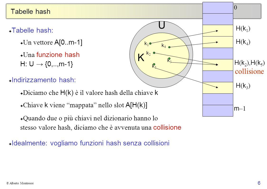 6 © Alberto Montresor Tabelle hash Tabelle hash: Un vettore A[0..m-1] Una funzione hash H: U {0,..,m-1} Indirizzamento hash: Diciamo che H(k) è il valore hash della chiave k Chiave k viene mappata nello slot A[H(k)] Quando due o più chiavi nel dizionario hanno lo stesso valore hash, diciamo che è avvenuta una collisione Idealmente: vogliamo funzioni hash senza collisioni 0 m –1 H(k1)H(k1) H(k4)H(k4) H ( k 2 ), H ( k 5 ) H(k3)H(k3) k1k1 k2k2 k3k3 k5k5 k4k4 collisione U K