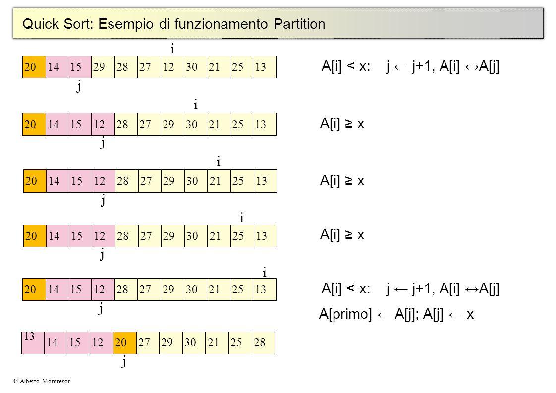 © Alberto Montresor Quick Sort: Esempio di funzionamento Partition i j 2014152928271230212513 i j 2014151228272930212513 A[i] < x: j j+1, A[i] A[j] i