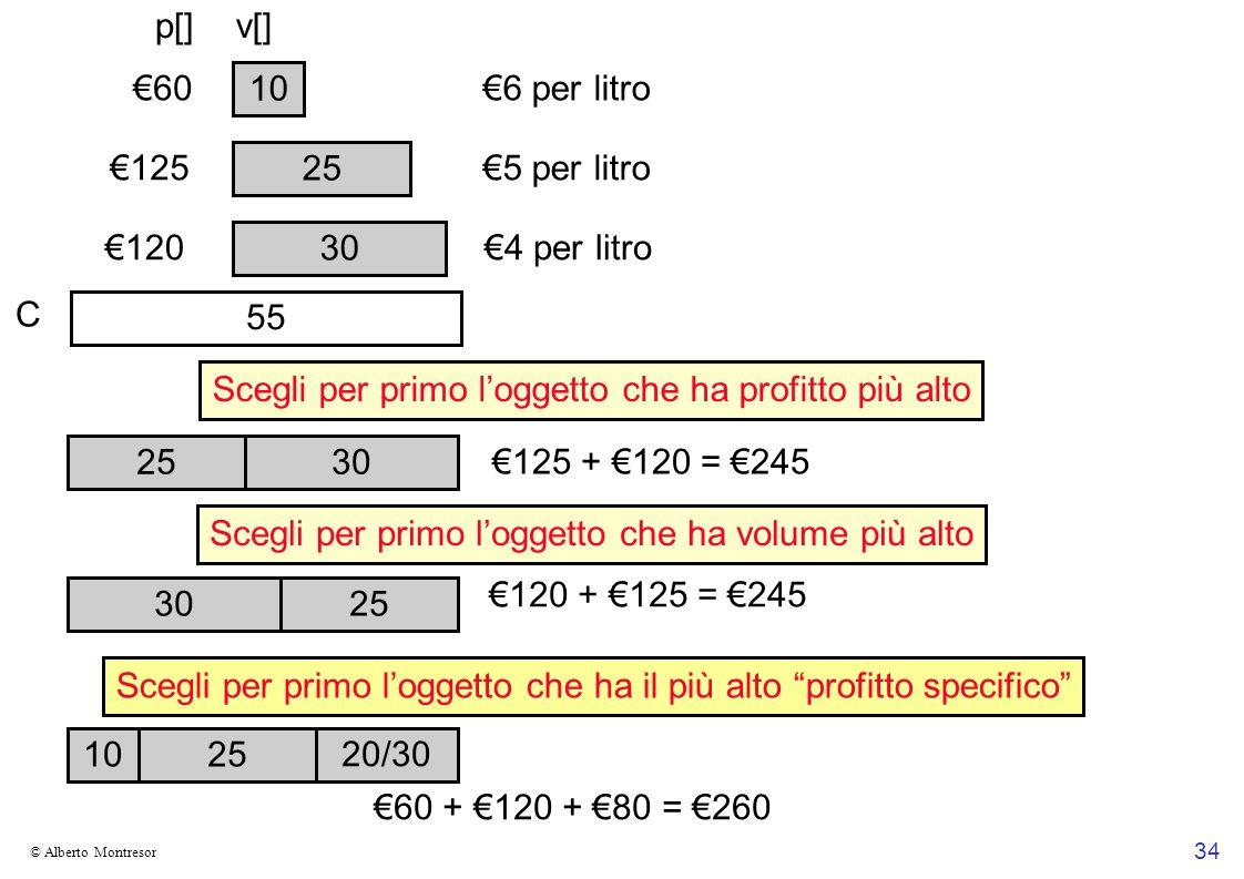 34 © Alberto Montresor 30 10 25 125 60 120 30 25 6 per litro 5 per litro 4 per litro 10 25 30 25 20/30 125 + 120 = 245 55 120 + 125 = 245 60 + 120 + 80 = 260 Scegli per primo loggetto che ha il più alto profitto specifico p[]v[] C Scegli per primo loggetto che ha profitto più alto Scegli per primo loggetto che ha volume più alto