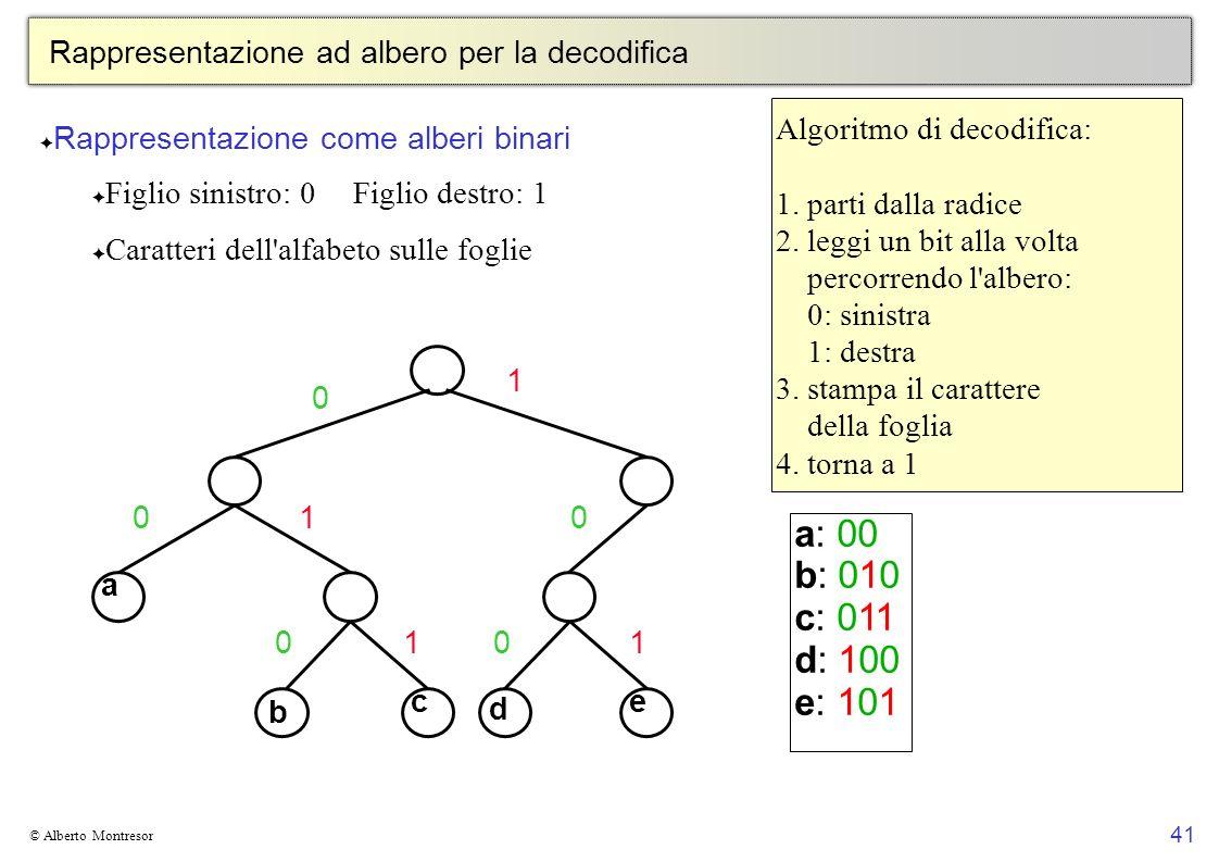 41 © Alberto Montresor Rappresentazione ad albero per la decodifica Rappresentazione come alberi binari Figlio sinistro: 0 Figlio destro: 1 Caratteri dell alfabeto sulle foglie b a ce 0 1 01 01 0 1 d 0 Algoritmo di decodifica: 1.