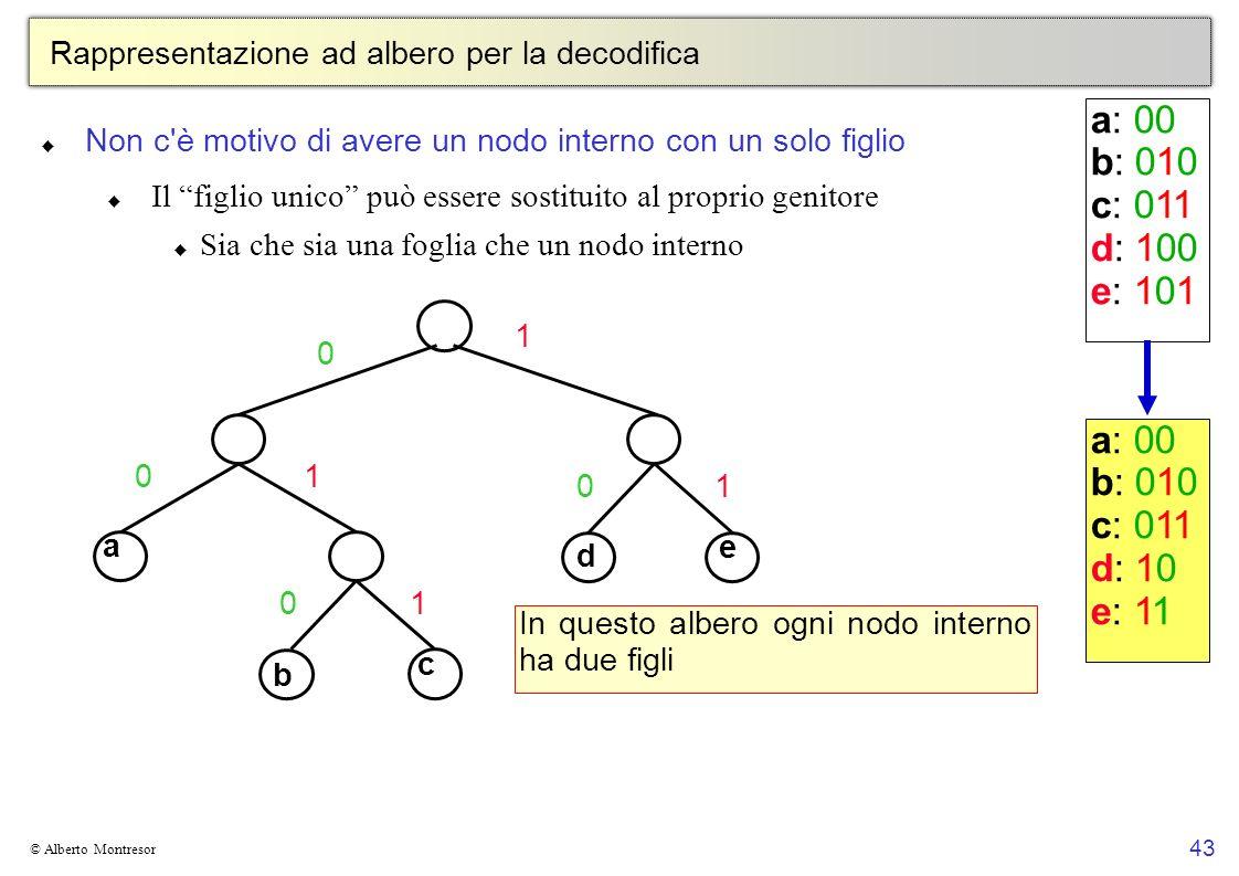 43 © Alberto Montresor Rappresentazione ad albero per la decodifica Non c'è motivo di avere un nodo interno con un solo figlio Il figlio unico può ess