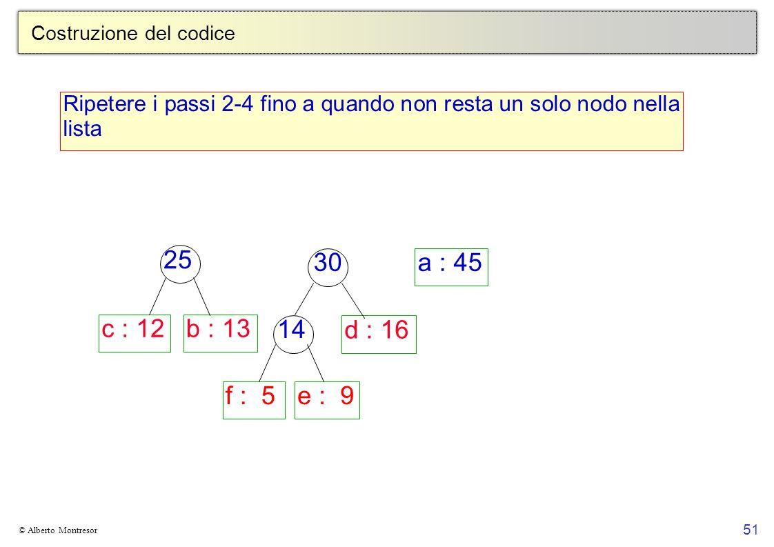 51 © Alberto Montresor Costruzione del codice Ripetere i passi 2-4 fino a quando non resta un solo nodo nella lista c : 12b : 13 d : 16 a : 45 25 30 f : 5e : 9 14