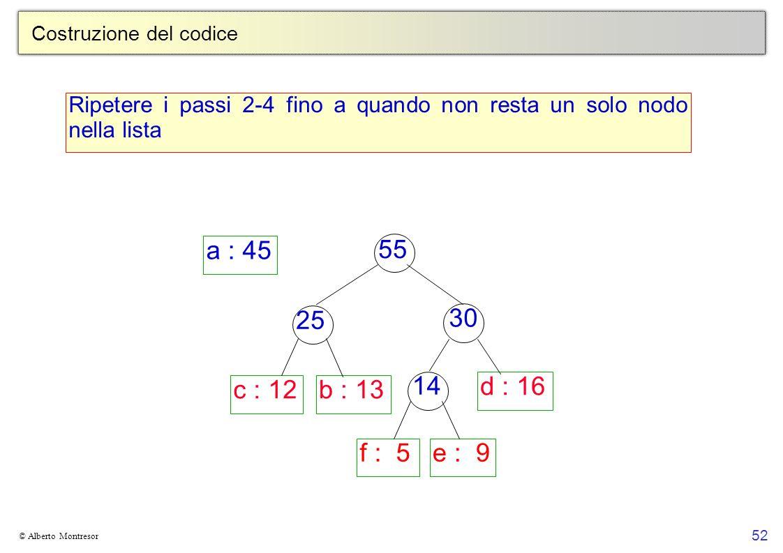 52 © Alberto Montresor Costruzione del codice a : 45 55 c : 12b : 13 d : 16 25 30 f : 5e : 9 14 Ripetere i passi 2-4 fino a quando non resta un solo n