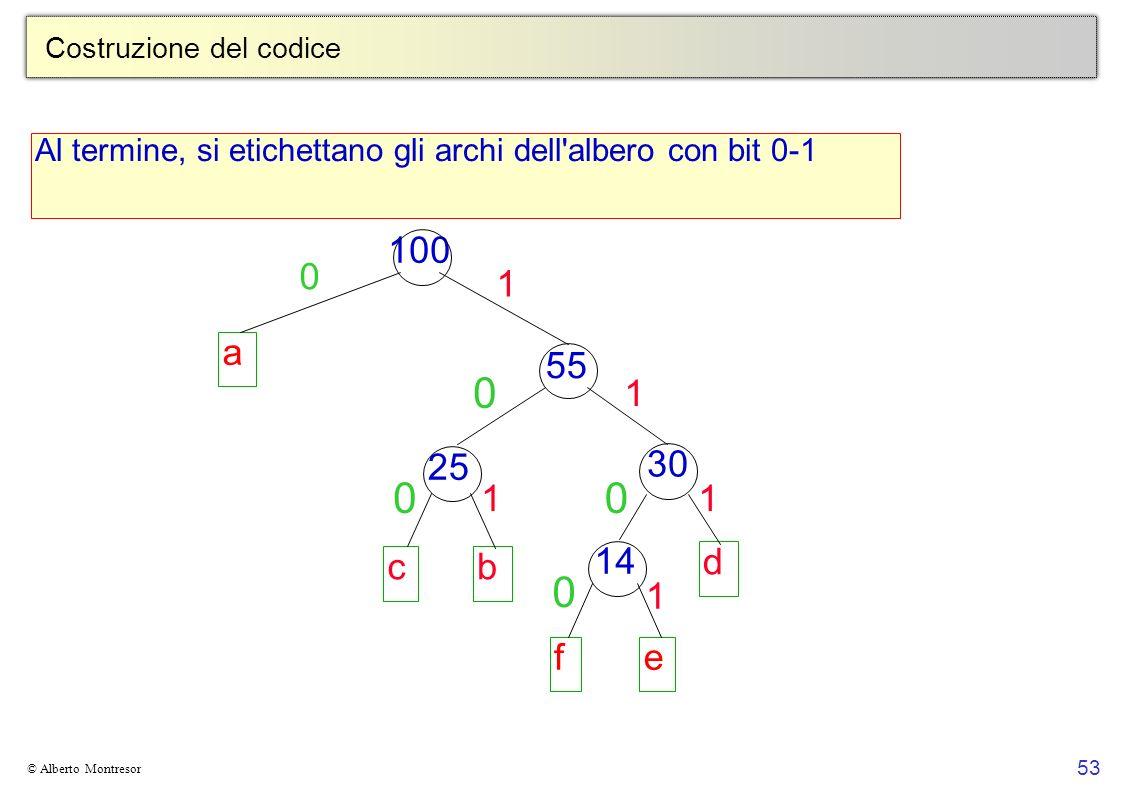 53 © Alberto Montresor Costruzione del codice Al termine, si etichettano gli archi dell albero con bit 0-1 a 100 55 cb d 25 30 fe 14 0 0 00 0 1 1 11 1