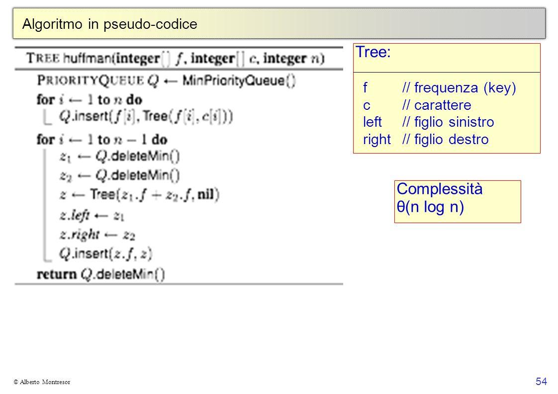 54 © Alberto Montresor Algoritmo in pseudo-codice Tree: f// frequenza (key) c// carattere left// figlio sinistro right// figlio destro Complessità θ(n log n)