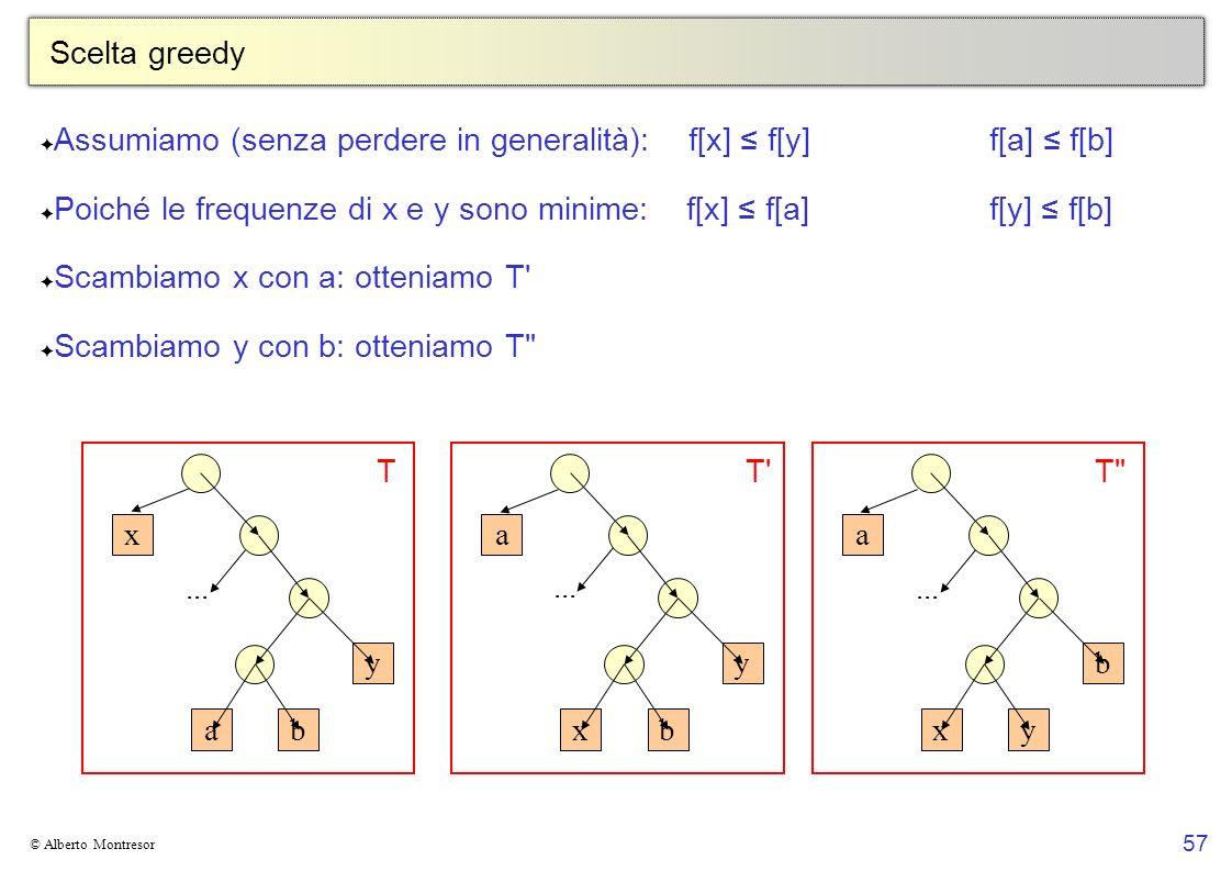 57 © Alberto Montresor Scelta greedy Assumiamo (senza perdere in generalità): f[x] f[y]f[a] f[b] Poiché le frequenze di x e y sono minime: f[x] f[a]f[y] f[b] Scambiamo x con a: otteniamo T Scambiamo y con b: otteniamo T yxab T yaxb T baxy T ...