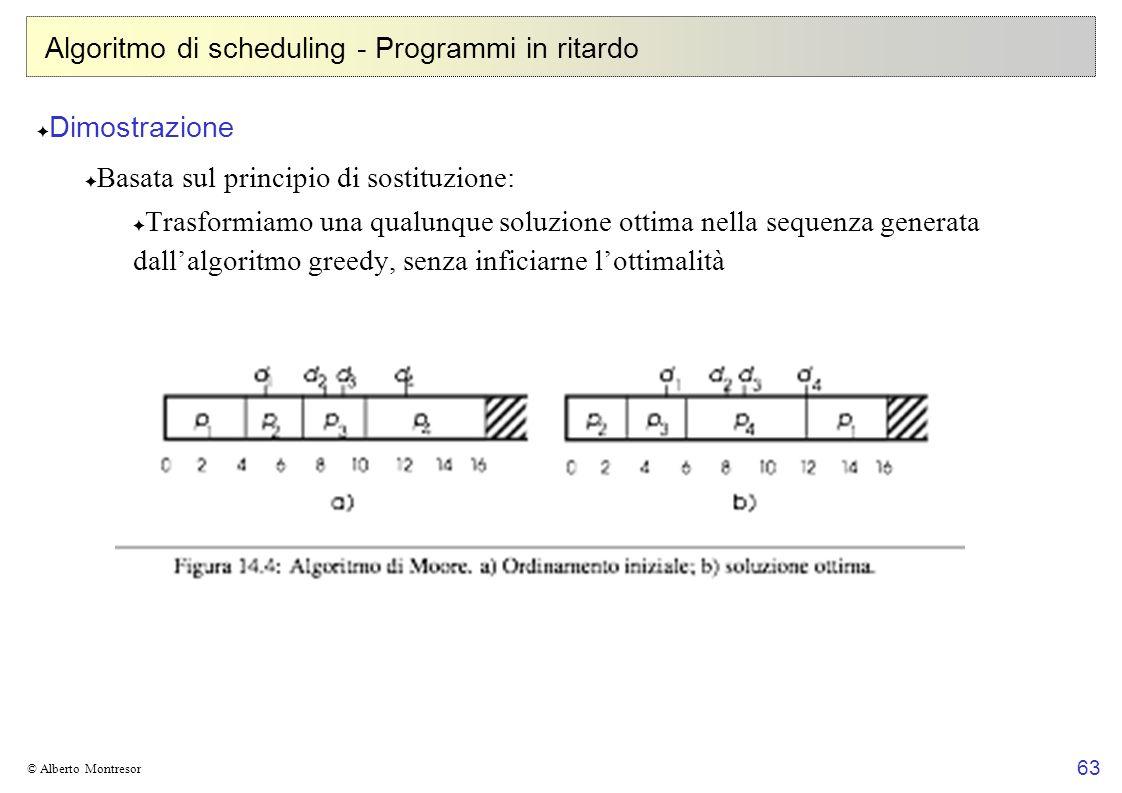 63 © Alberto Montresor Algoritmo di scheduling - Programmi in ritardo Dimostrazione Basata sul principio di sostituzione: Trasformiamo una qualunque soluzione ottima nella sequenza generata dallalgoritmo greedy, senza inficiarne lottimalità