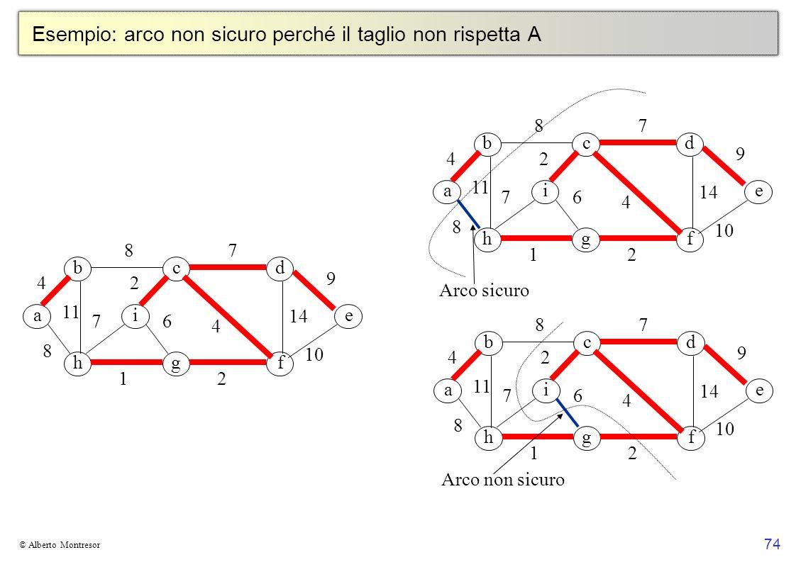 74 © Alberto Montresor Esempio: arco non sicuro perché il taglio non rispetta A bcd a hgf ei 4 8 8 11 7 4 9 2 14 2 6 1 7 10 bcd a hgf ei 4 8 8 11 7 4 9 2 14 2 6 1 7 10 bcd a hgf ei 4 8 8 11 7 4 9 2 14 2 6 1 7 10 Arco sicuro Arco non sicuro