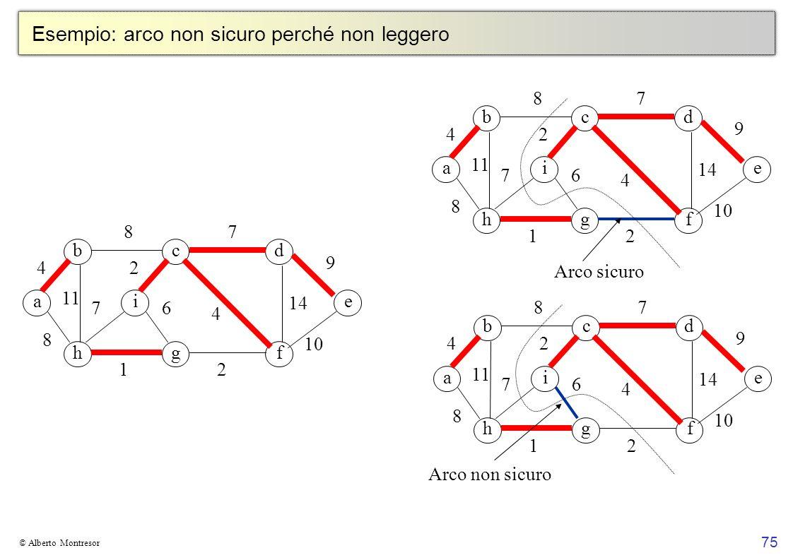 75 © Alberto Montresor Esempio: arco non sicuro perché non leggero bcd a hgf ei 4 8 8 11 7 4 9 2 14 2 6 1 7 10 bcd a hgf ei 4 8 8 11 7 4 9 2 14 2 6 1 7 10 bcd a hgf ei 4 8 8 11 7 4 9 2 14 2 6 1 7 10 Arco sicuro Arco non sicuro