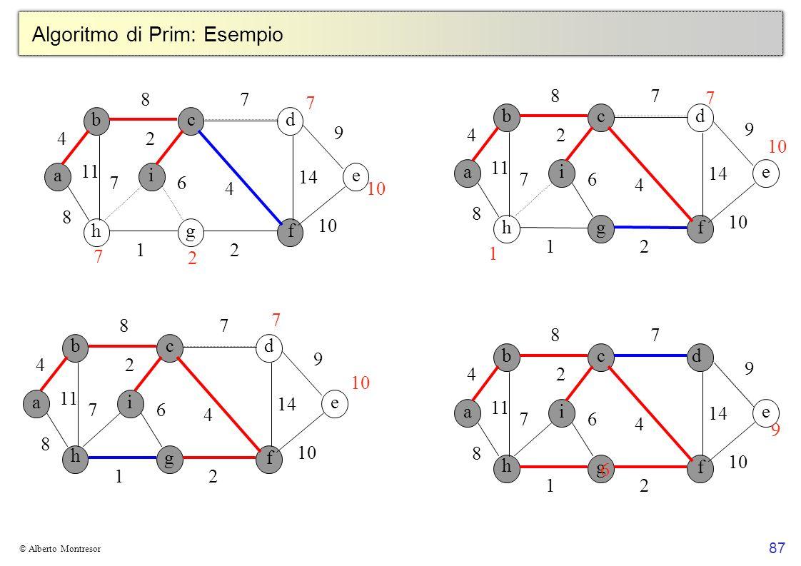 87 © Alberto Montresor Algoritmo di Prim: Esempio bcd a hgf ei 4 8 8 11 7 4 9 2 14 2 6 1 7 10 bcd a hgf ei 4 8 8 11 7 4 9 2 14 2 6 1 7 10 bcd a h gf e