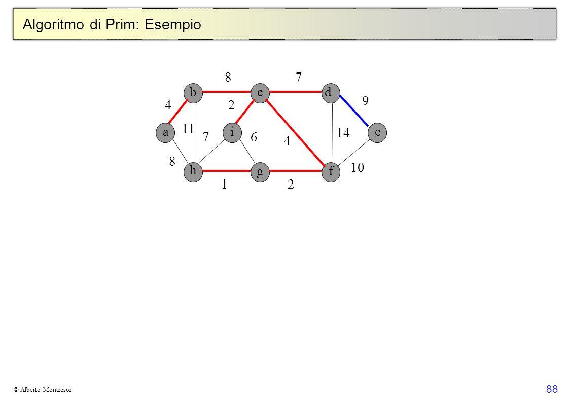 88 © Alberto Montresor Algoritmo di Prim: Esempio bcd a h gf ei 4 8 8 11 7 4 9 2 14 2 6 1 7 10