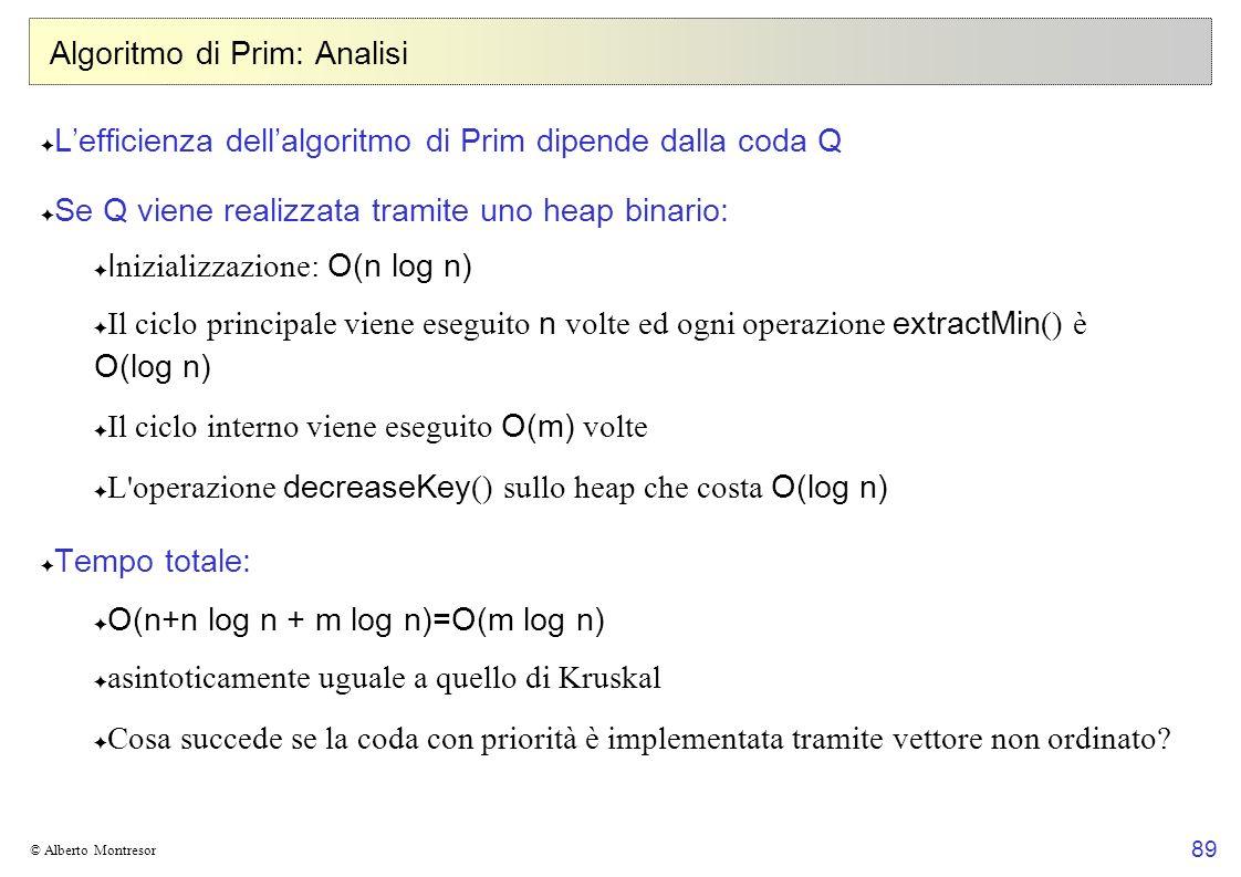 89 © Alberto Montresor Algoritmo di Prim: Analisi Lefficienza dellalgoritmo di Prim dipende dalla coda Q Se Q viene realizzata tramite uno heap binari