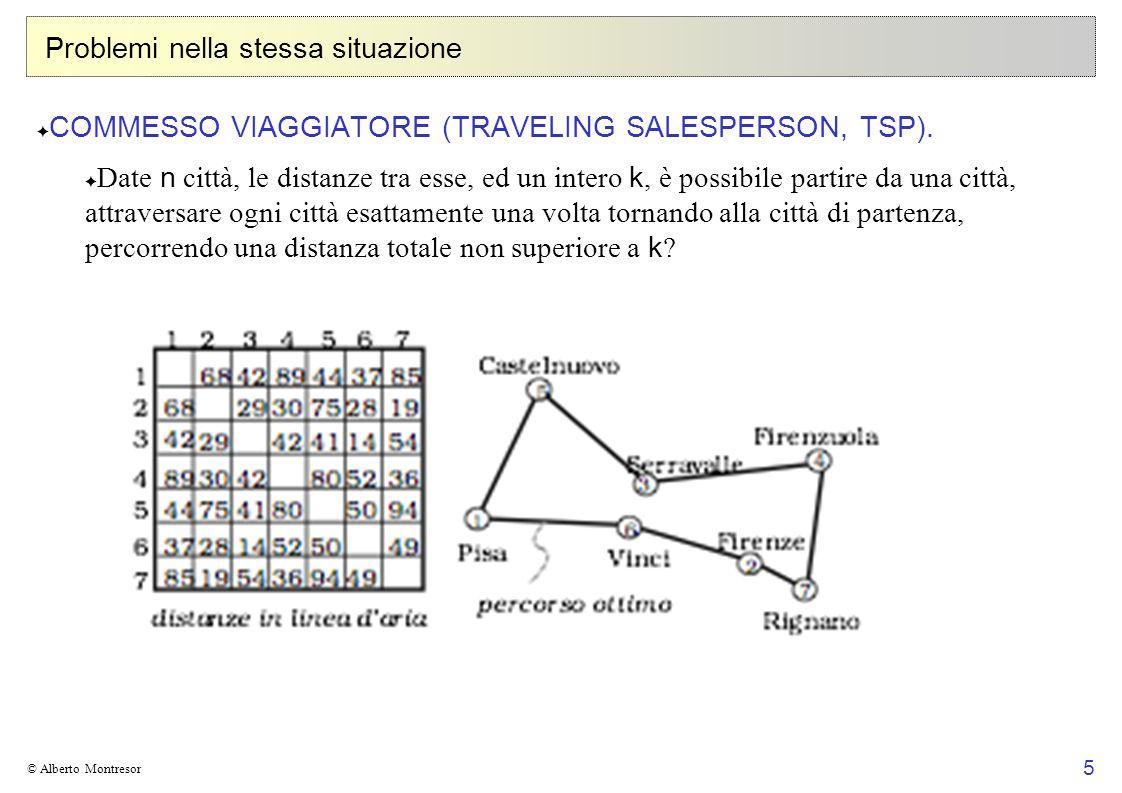 5 © Alberto Montresor Problemi nella stessa situazione COMMESSO VIAGGIATORE (TRAVELING SALESPERSON, TSP). Date n città, le distanze tra esse, ed un in