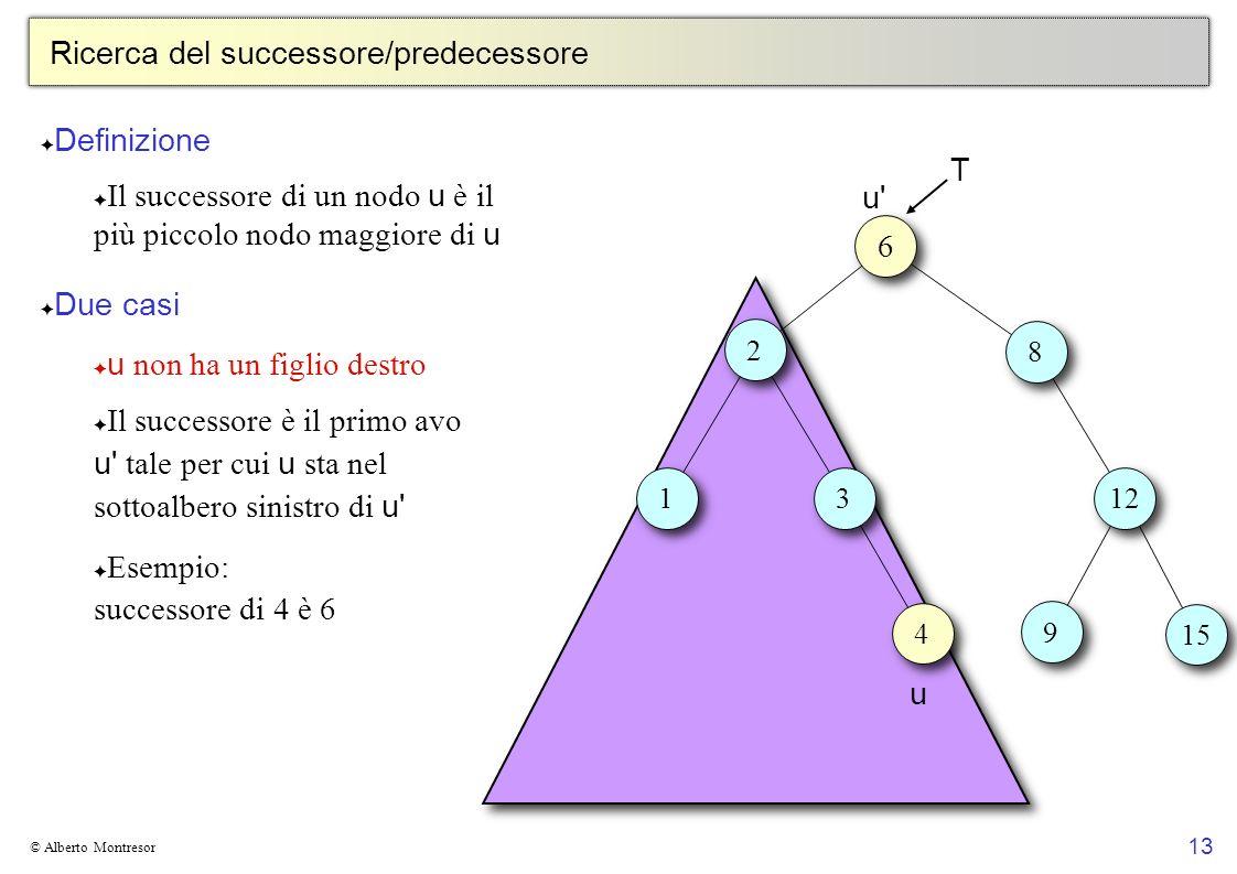 13 © Alberto Montresor Ricerca del successore/predecessore Definizione Il successore di un nodo u è il più piccolo nodo maggiore di u Due casi u non h