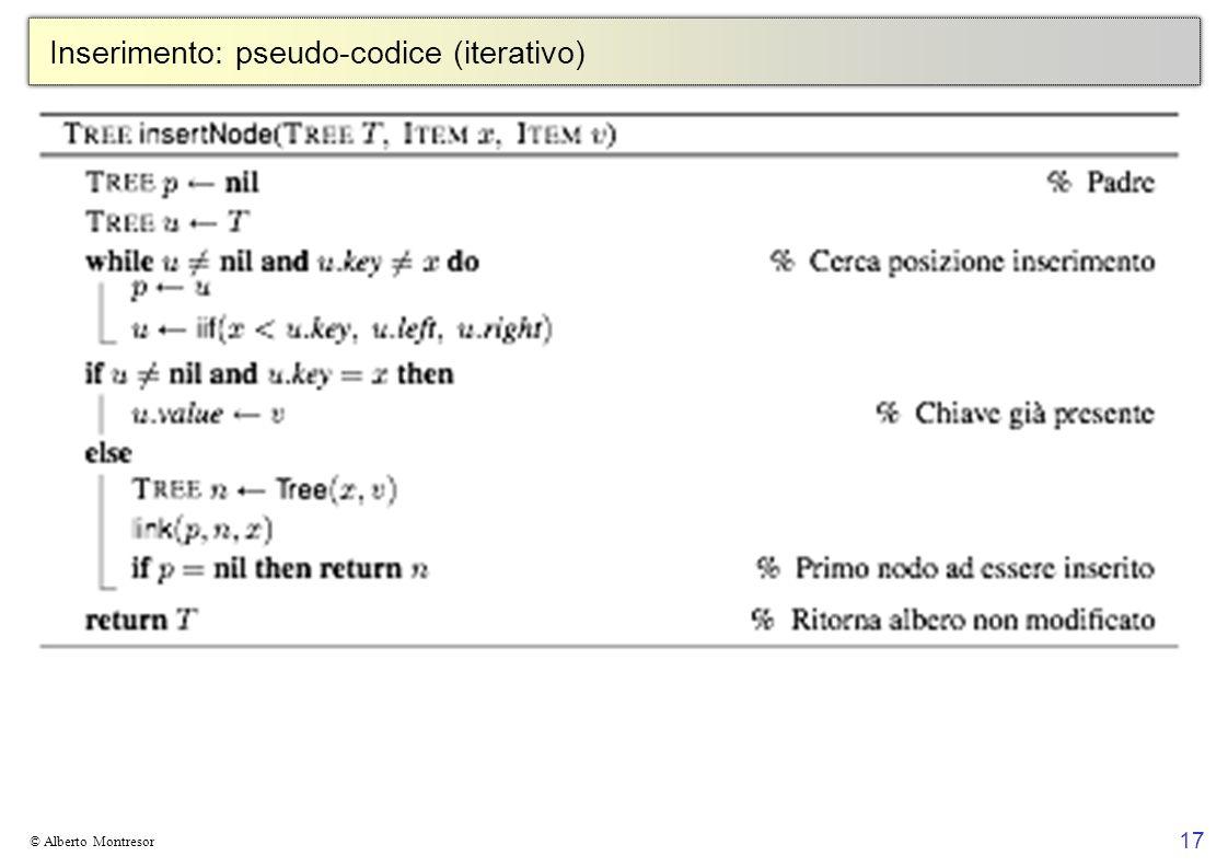 17 © Alberto Montresor Inserimento: pseudo-codice (iterativo)