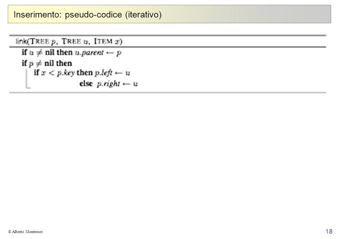 18 © Alberto Montresor Inserimento: pseudo-codice (iterativo)