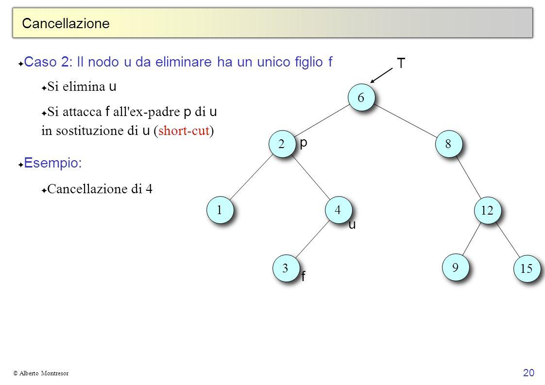 20 © Alberto Montresor Cancellazione Caso 2: Il nodo u da eliminare ha un unico figlio f Si elimina u Si attacca f all'ex-padre p di u in sostituzione