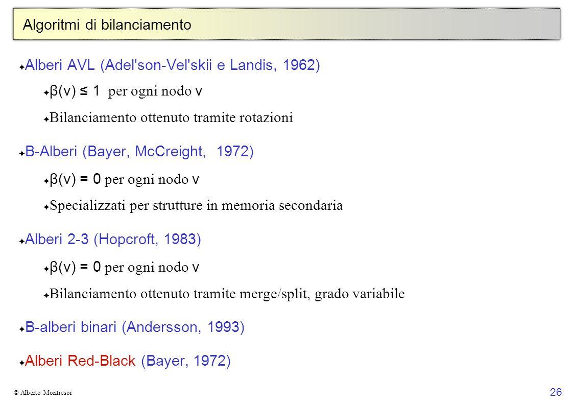 26 © Alberto Montresor Algoritmi di bilanciamento Alberi AVL (Adel'son-Vel'skii e Landis, 1962) β(v) 1 per ogni nodo v Bilanciamento ottenuto tramite