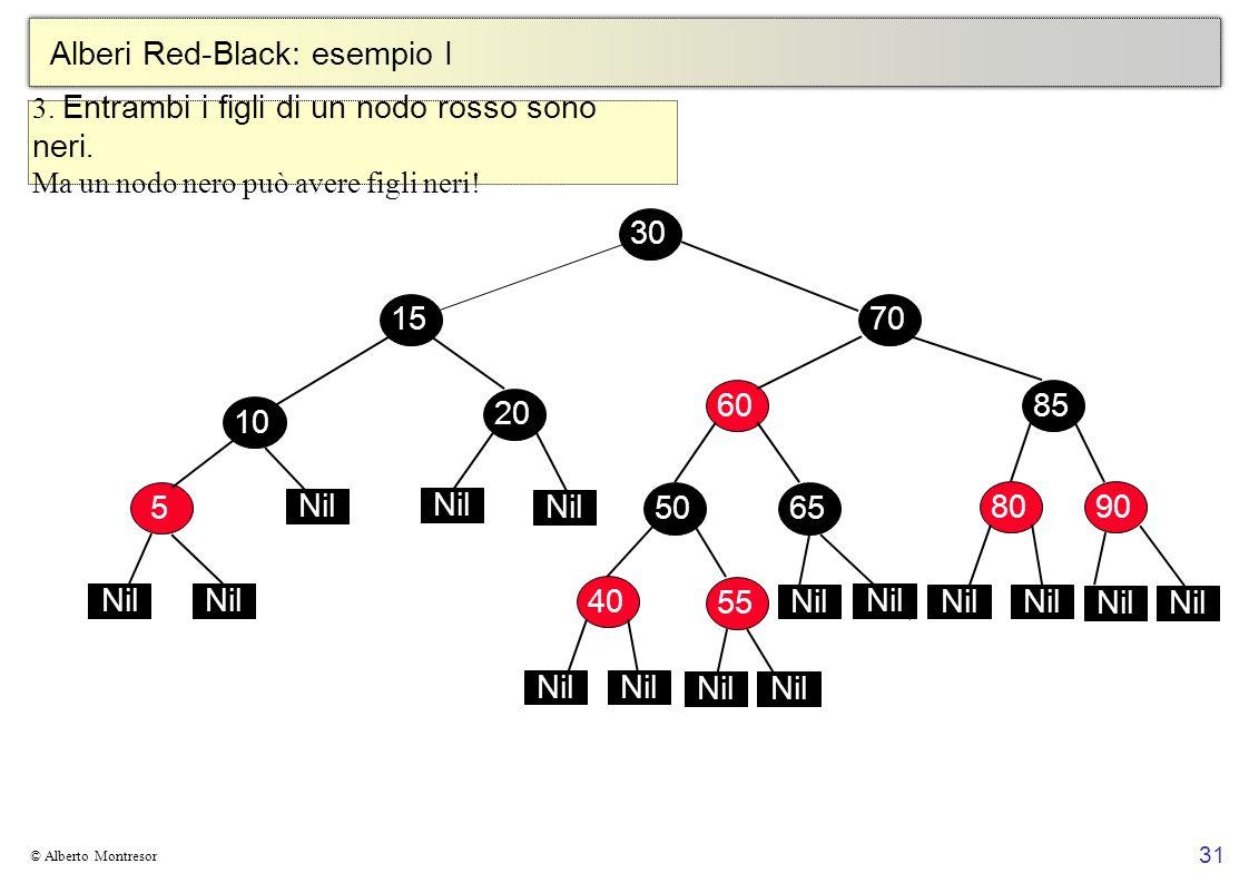 31 © Alberto Montresor Alberi Red-Black: esempio I 3. Entrambi i figli di un nodo rosso sono neri. Ma un nodo nero può avere figli neri! 3070855608010