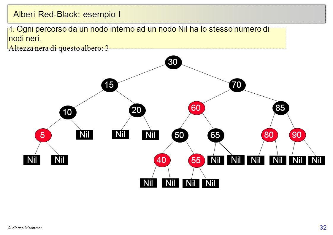 32 © Alberto Montresor Alberi Red-Black: esempio I 4. Ogni percorso da un nodo interno ad un nodo Nil ha lo stesso numero di nodi neri. Altezza nera d