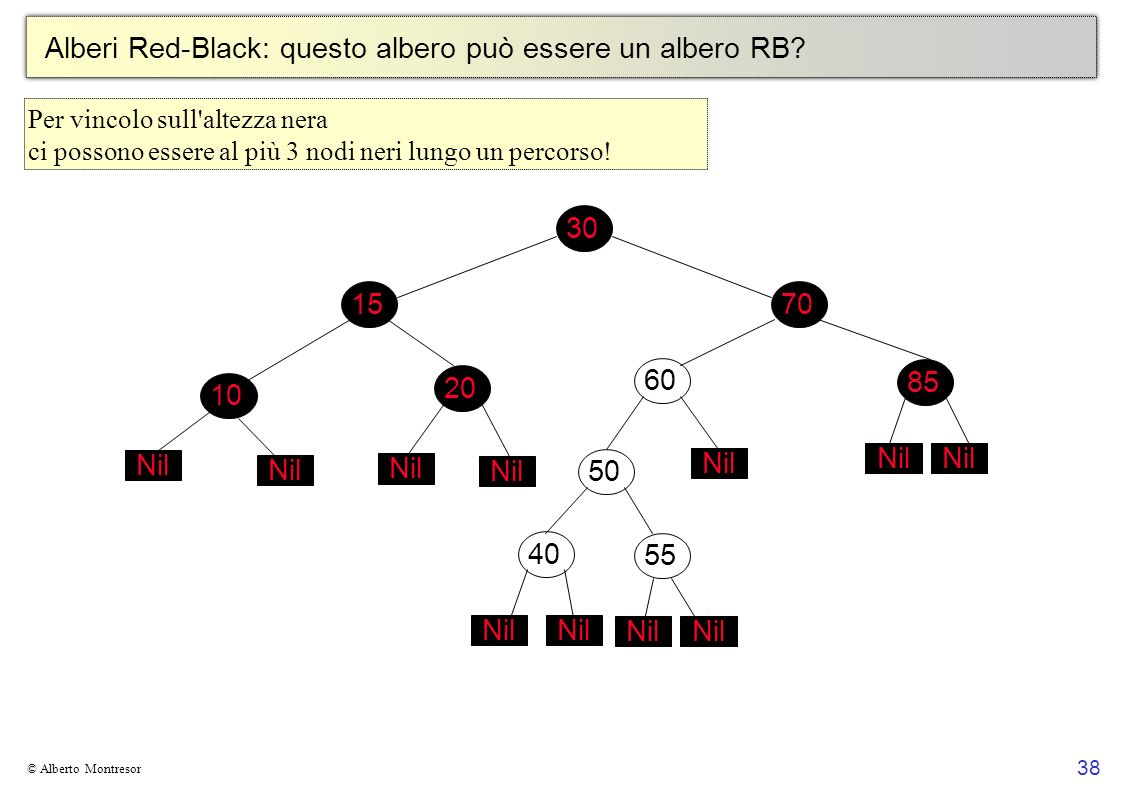 38 © Alberto Montresor Alberi Red-Black: questo albero può essere un albero RB? 30706010152050 Nil 4055 Nil 85 Nil Per vincolo sull'altezza nera ci po